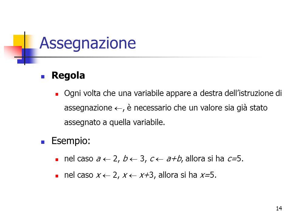 14 Assegnazione Regola Ogni volta che una variabile appare a destra dellistruzione di assegnazione, è necessario che un valore sia già stato assegnato a quella variabile.