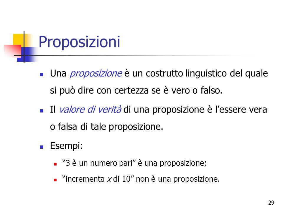29 Proposizioni Una proposizione è un costrutto linguistico del quale si può dire con certezza se è vero o falso. Il valore di verità di una proposizi