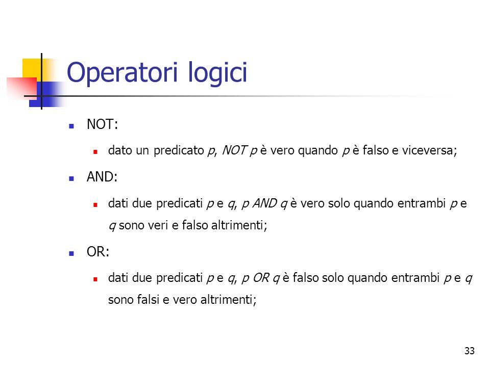 33 Operatori logici NOT: dato un predicato p, NOT p è vero quando p è falso e viceversa; AND: dati due predicati p e q, p AND q è vero solo quando ent