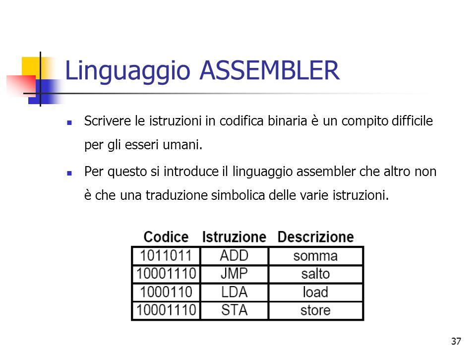 37 Linguaggio ASSEMBLER Scrivere le istruzioni in codifica binaria è un compito difficile per gli esseri umani. Per questo si introduce il linguaggio