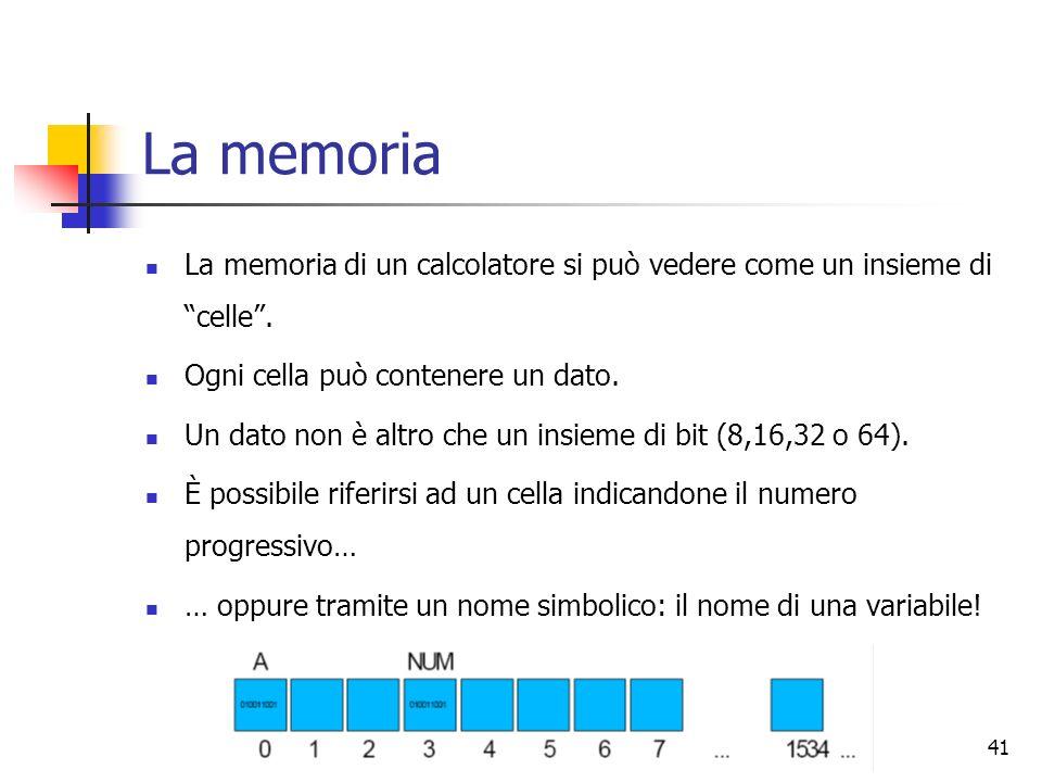 41 La memoria La memoria di un calcolatore si può vedere come un insieme di celle. Ogni cella può contenere un dato. Un dato non è altro che un insiem