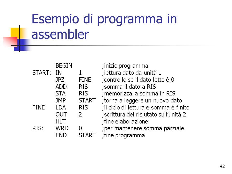 42 Esempio di programma in assembler BEGIN;inizio programma START:IN1;lettura dato da unità 1 JPZFINE;controllo se il dato letto è 0 ADDRIS;somma il dato a RIS STARIS;memorizza la somma in RIS JMPSTART;torna a leggere un nuovo dato FINE:LDARIS;il ciclo di lettura e somma è finito OUT2;scrittura del rislutato sullunità 2 HLT;fine elaborazione RIS:WRD0;per mantenere somma parziale ENDSTART;fine programma