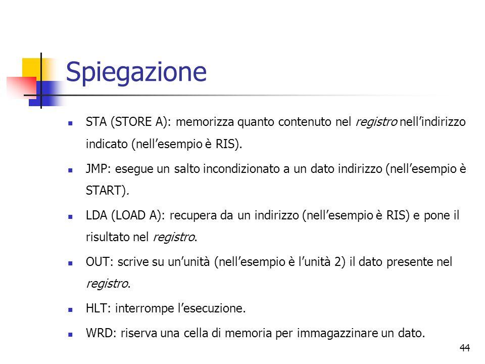 44 Spiegazione STA (STORE A): memorizza quanto contenuto nel registro nellindirizzo indicato (nellesempio è RIS). JMP: esegue un salto incondizionato