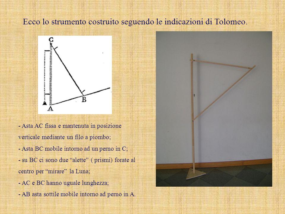 Ecco lo strumento costruito seguendo le indicazioni di Tolomeo. - Asta AC fissa e mantenuta in posizione verticale mediante un filo a piombo; - Asta B