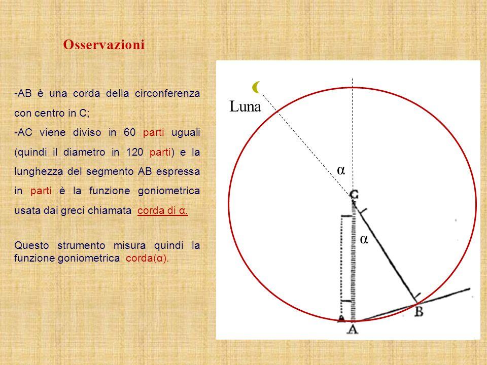 Osservazioni -AB è una corda della circonferenza con centro in C; -AC viene diviso in 60 parti uguali (quindi il diametro in 120 parti) e la lunghezza