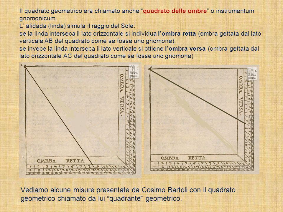 Il quadrato geometrico era chiamato anche quadrato delle ombre o instrumentum gnomonicum. L alidada (linda) simula il raggio del Sole: se la linda int