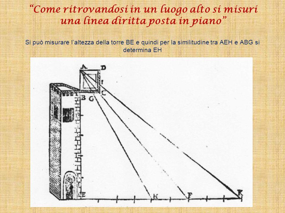 Come ritrovandosi in un luogo alto si misuri una linea diritta posta in piano Si può misurare laltezza della torre BE e quindi per la similitudine tra