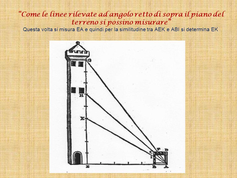 Come le linee rilevate ad angolo retto di sopra il piano del terreno si possino misurare Questa volta si misura EA e quindi per la similitudine tra AE