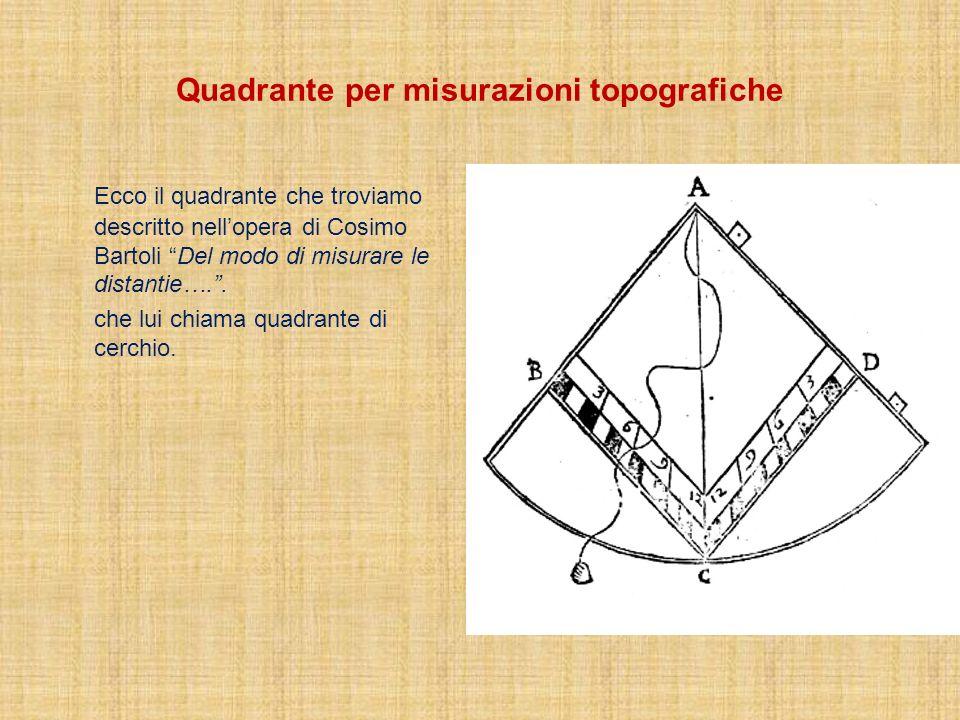 Quadrante per misurazioni topografiche Ecco il quadrante che troviamo descritto nellopera di Cosimo Bartoli Del modo di misurare le distantie….. che l