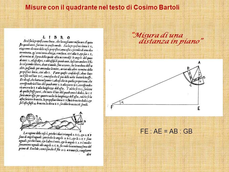 Misure con il quadrante nel testo di Cosimo Bartoli Misura di una distanza in piano FE : AE = AB : GB