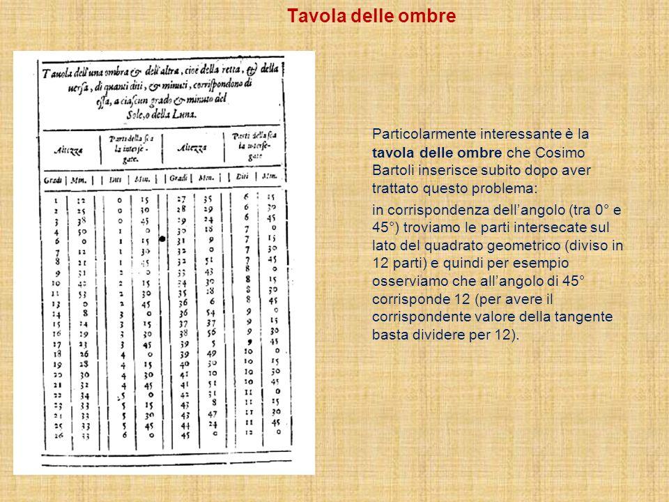 Tavola delle ombre Particolarmente interessante è la tavola delle ombre che Cosimo Bartoli inserisce subito dopo aver trattato questo problema: in cor