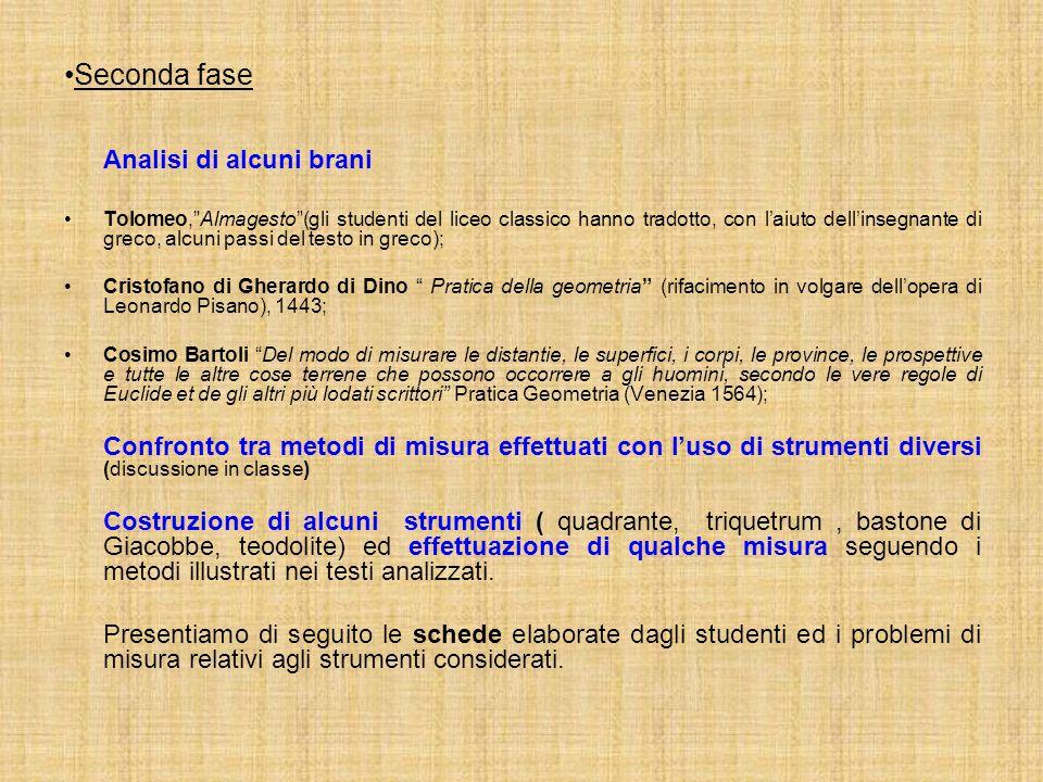 Seconda fase Analisi di alcuni brani Tolomeo,Almagesto(gli studenti del liceo classico hanno tradotto, con laiuto dellinsegnante di greco, alcuni pass