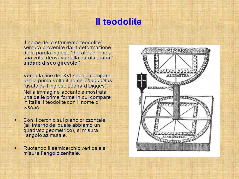 Il teodolite Il nome dello strumentoteodolite sembra provenire dalla deformazione della parola inglese the alidad che a sua volta derivava dalla parol