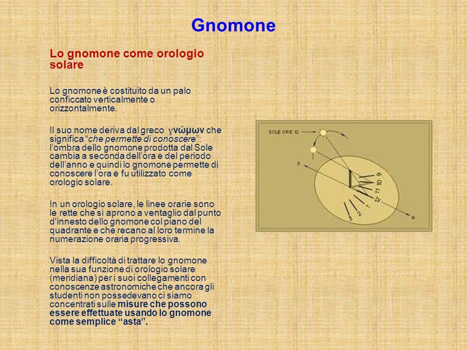 Gnomone Lo gnomone come orologio solare Lo gnomone è costituito da un palo conficcato verticalmente o orizzontalmente. Il suo nome deriva dal greco ɣ
