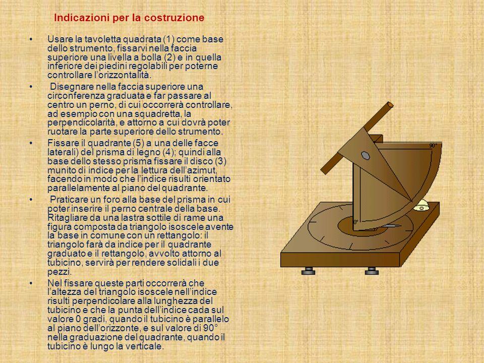 Indicazioni per la costruzione Usare la tavoletta quadrata (1) come base dello strumento, fissarvi nella faccia superiore una livella a bolla (2) e in
