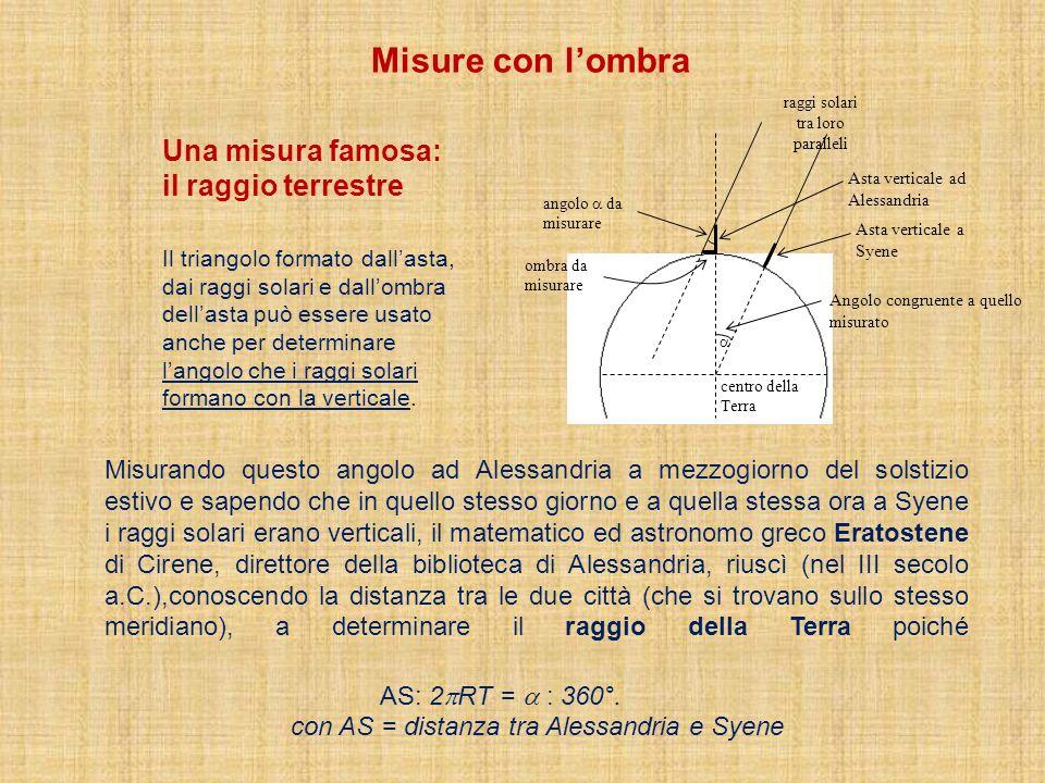 Una misura famosa: il raggio terrestre Il triangolo formato dallasta, dai raggi solari e dallombra dellasta può essere usato anche per determinare lan