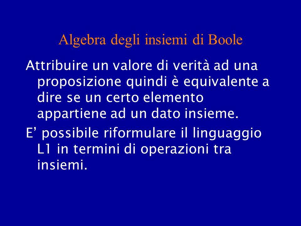 Algebra degli insiemi di Boole Attribuire un valore di verità ad una proposizione quindi è equivalente a dire se un certo elemento appartiene ad un da