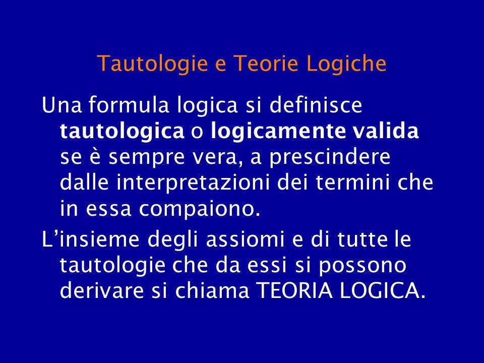 Tautologie e Teorie Logiche Una formula logica si definisce tautologica o logicamente valida se è sempre vera, a prescindere dalle interpretazioni dei