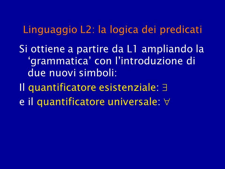 Linguaggio L2: la logica dei predicati Si ottiene a partire da L1 ampliando la grammatica con lintroduzione di due nuovi simboli: Il quantificatore es
