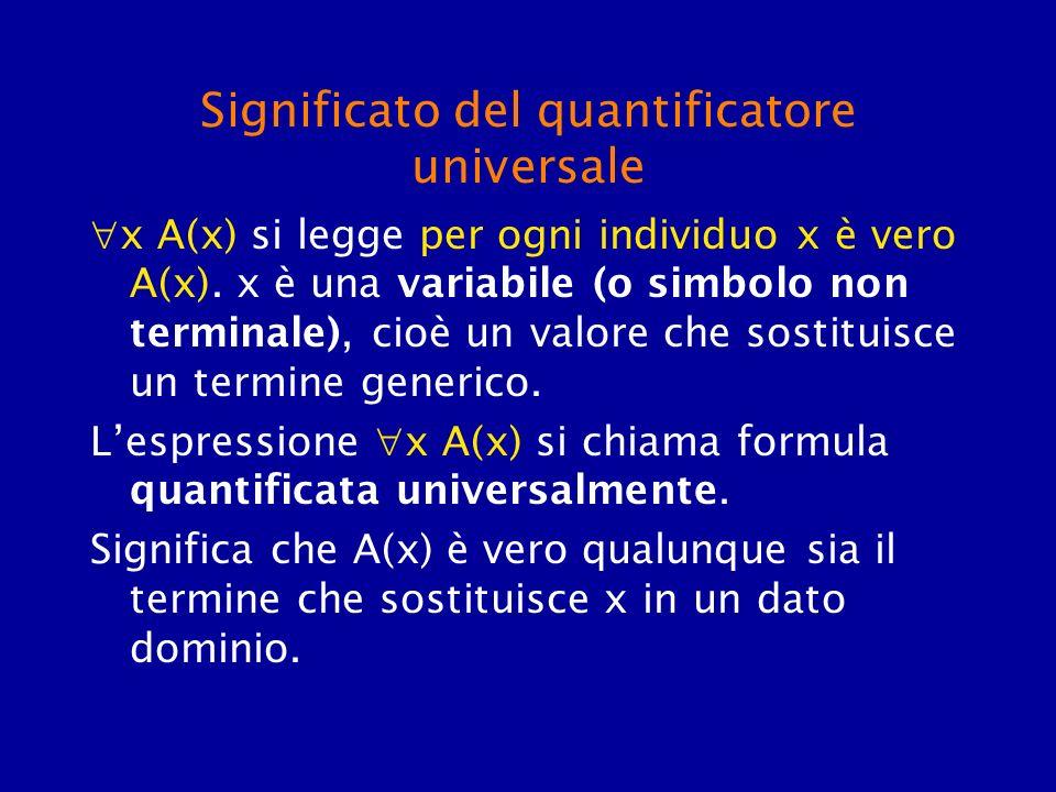 Significato del quantificatore universale x A(x) si legge per ogni individuo x è vero A(x). x è una variabile (o simbolo non terminale), cioè un valor