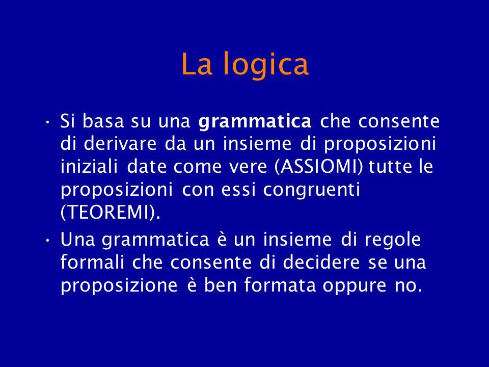 La logica La logica è costruita a partire da due classi di oggetti: Termini: denotano gli oggetti di cui si parla Costanti predicative o predicati: denotano relazioni tra oggetti (in un numero qualsiasi)