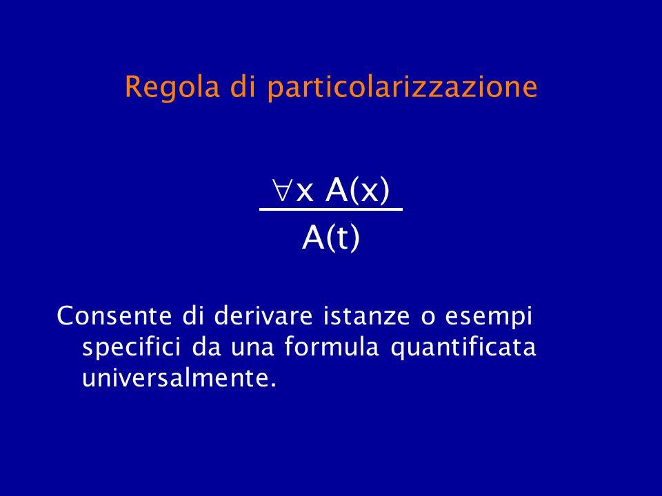 Regola di particolarizzazione x A(x) A(t) Consente di derivare istanze o esempi specifici da una formula quantificata universalmente.