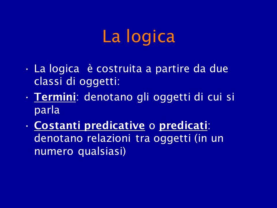 La logica La logica è costruita a partire da due classi di oggetti: Termini: denotano gli oggetti di cui si parla Costanti predicative o predicati: de