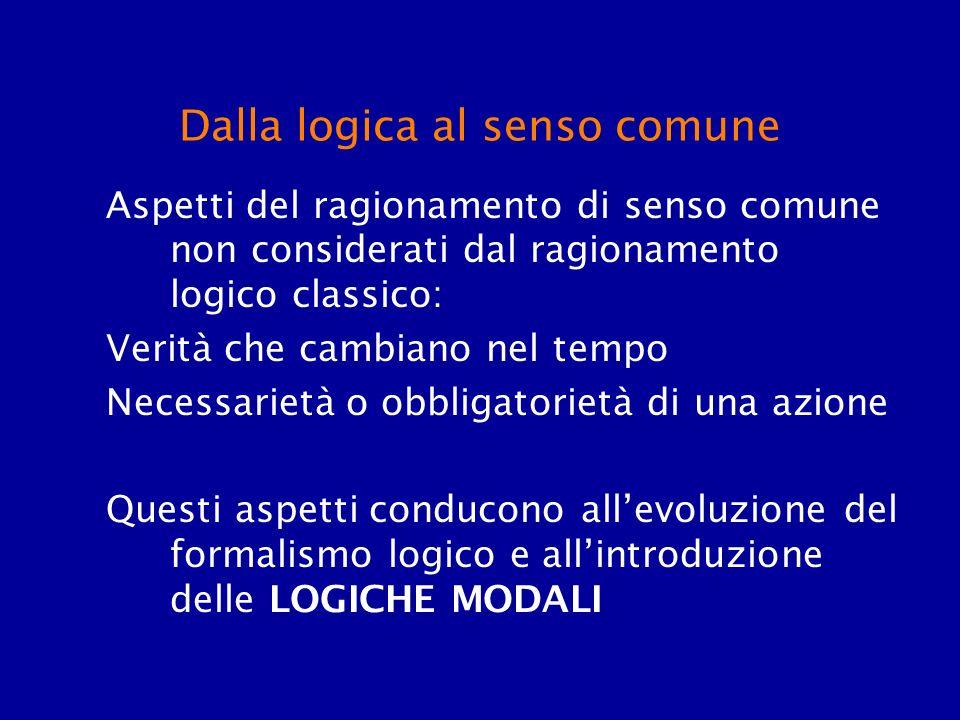Dalla logica al senso comune Aspetti del ragionamento di senso comune non considerati dal ragionamento logico classico: Verità che cambiano nel tempo