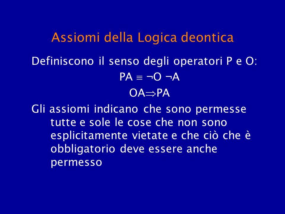 Assiomi della Logica deontica Definiscono il senso degli operatori P e O: PA ¬O ¬A OA PA Gli assiomi indicano che sono permesse tutte e sole le cose c