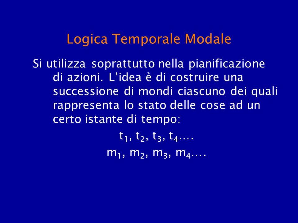 Logica Temporale Modale Si utilizza soprattutto nella pianificazione di azioni. Lidea è di costruire una successione di mondi ciascuno dei quali rappr