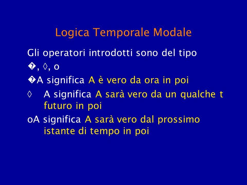 Logica Temporale Modale Gli operatori introdotti sono del tipo,, o A significa A è vero da ora in poi A significa A sarà vero da un qualche t futuro i