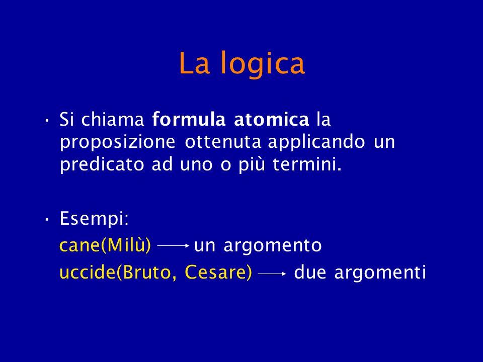 La logica Si chiama formula atomica la proposizione ottenuta applicando un predicato ad uno o più termini. Esempi: cane(Milù) un argomento uccide(Brut