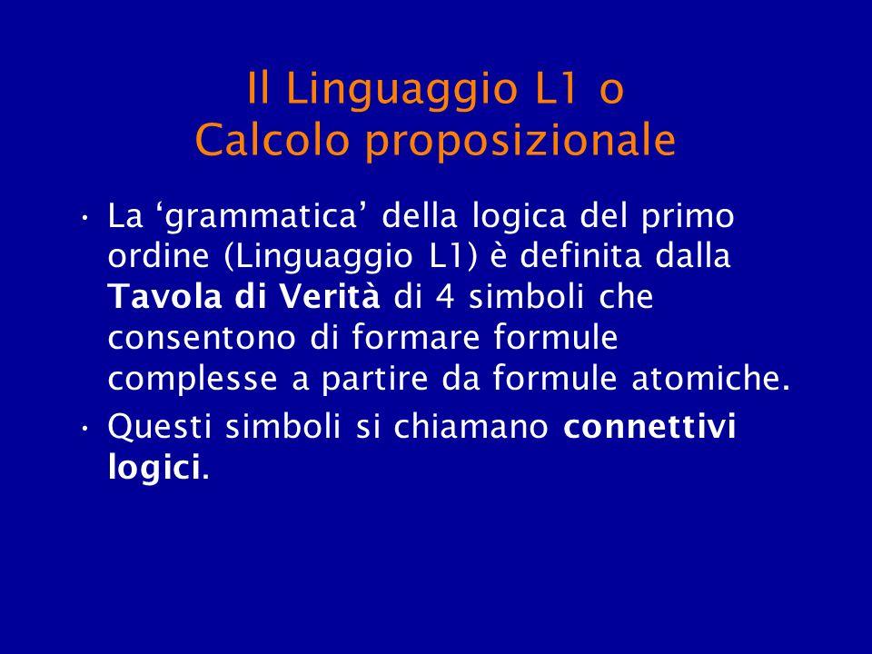Il Linguaggio L1 o Calcolo proposizionale La grammatica della logica del primo ordine (Linguaggio L1) è definita dalla Tavola di Verità di 4 simboli c