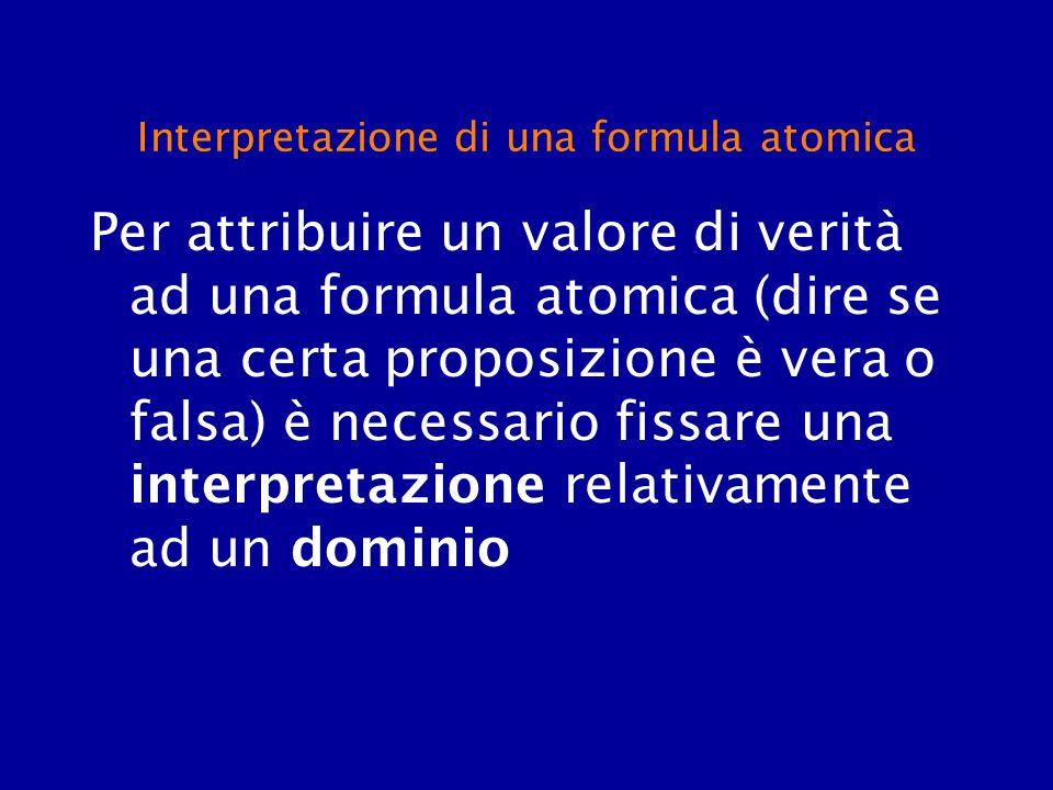 Interpretazione di una formula atomica Esempio: cane(Milù) ha valore 1 se nel nostro mondo esiste un cane di nome Milù, ovvero se Milù appartiene allinsieme dei cani del nostro mondo.