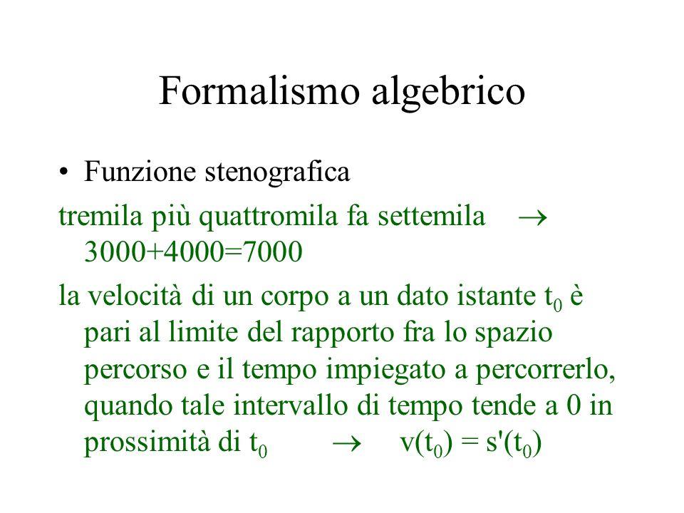 Formalismo algebrico Funzione stenografica tremila più quattromila fa settemila 3000+4000=7000 la velocità di un corpo a un dato istante t 0 è pari al