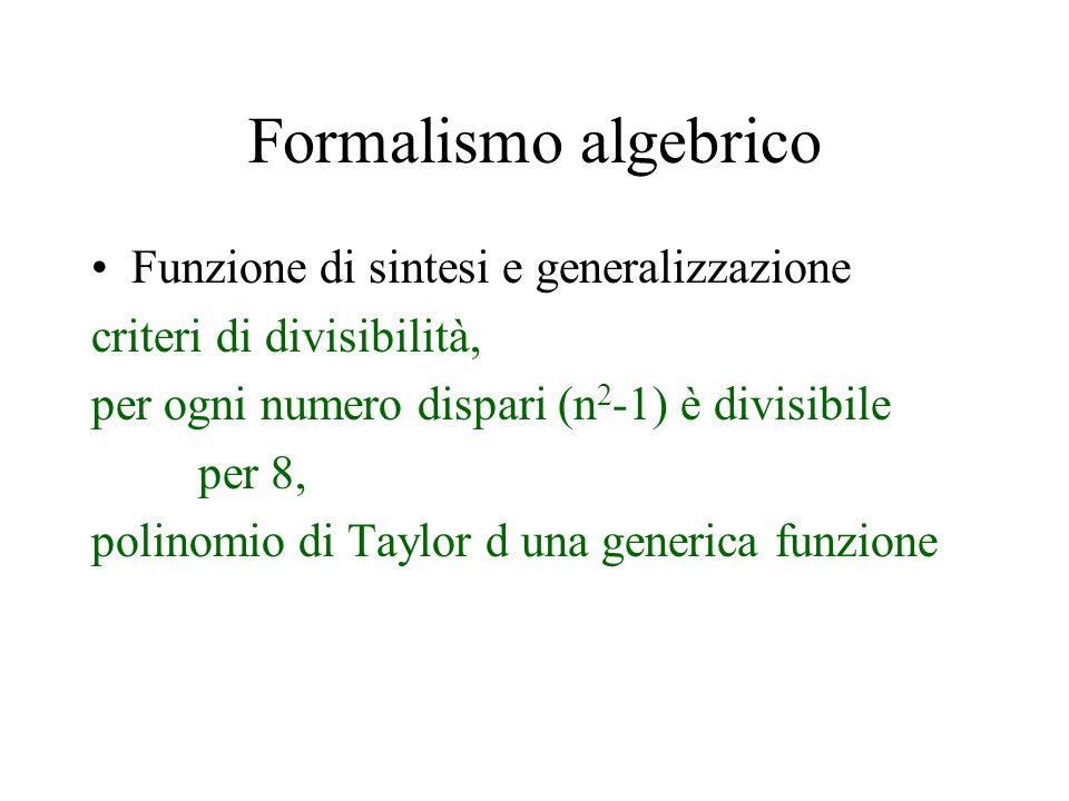Formalismo algebrico Funzione di sintesi e generalizzazione criteri di divisibilità, per ogni numero dispari (n 2 -1) è divisibile per 8, polinomio di
