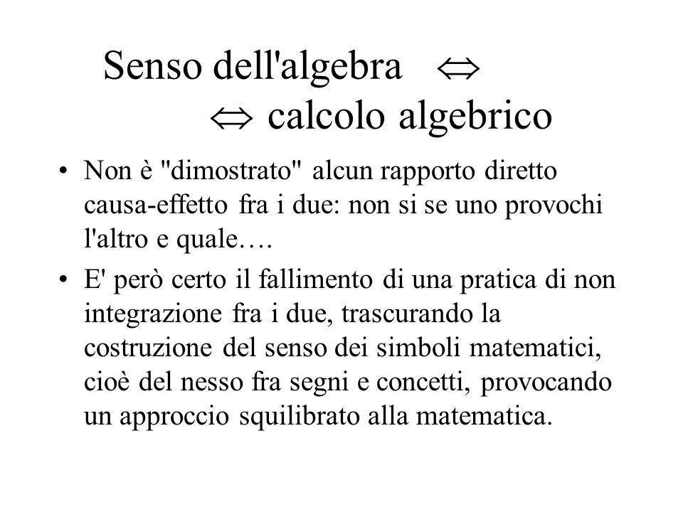 Senso dell'algebra calcolo algebrico Non è