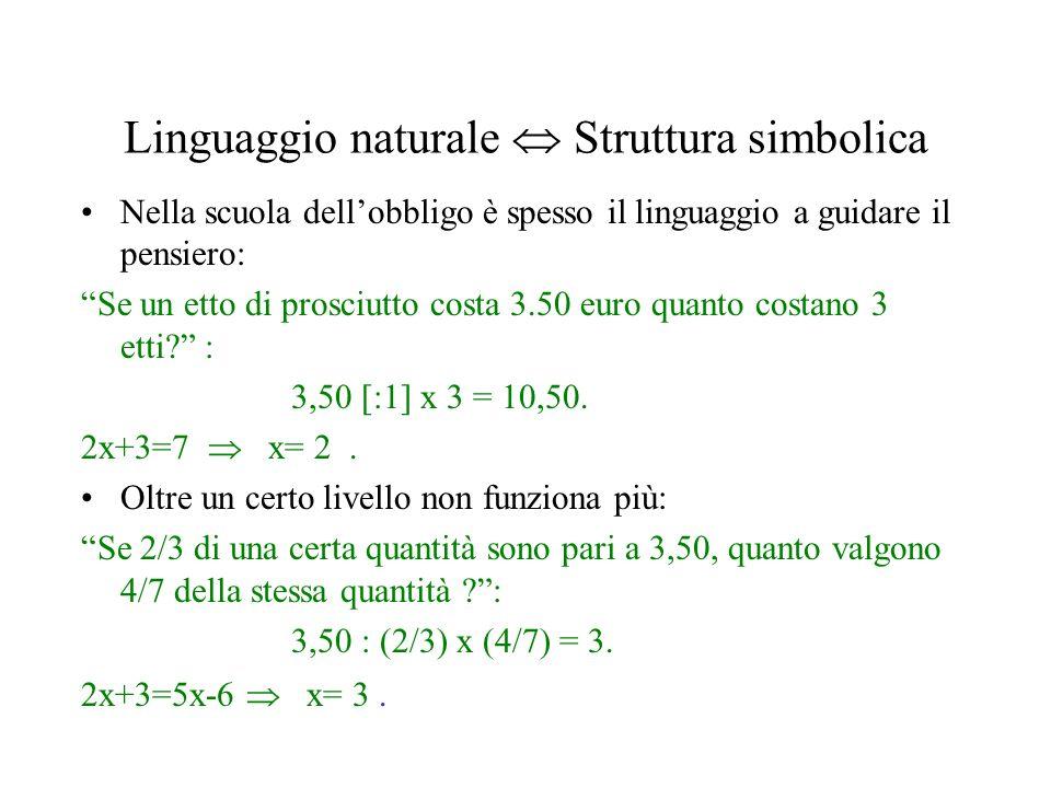 Linguaggio naturale Struttura simbolica Nella scuola dellobbligo è spesso il linguaggio a guidare il pensiero: Se un etto di prosciutto costa 3.50 eur