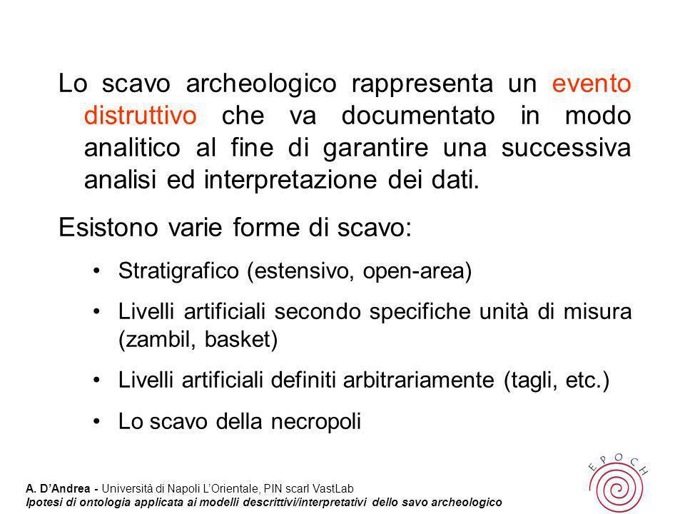 A. DAndrea - Università di Napoli LOrientale, PIN scarl VastLab Ipotesi di ontologia applicata ai modelli descrittivi/interpretativi dello savo archeo