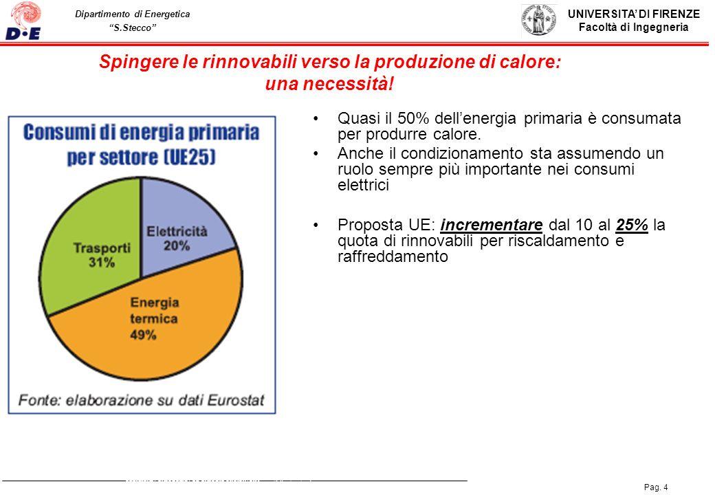UNIVERSITA DI FIRENZE Facoltà di Ingegneria Pag. 4 Dipartimento di Energetica S.Stecco Spingere le rinnovabili verso la produzione di calore: una nece