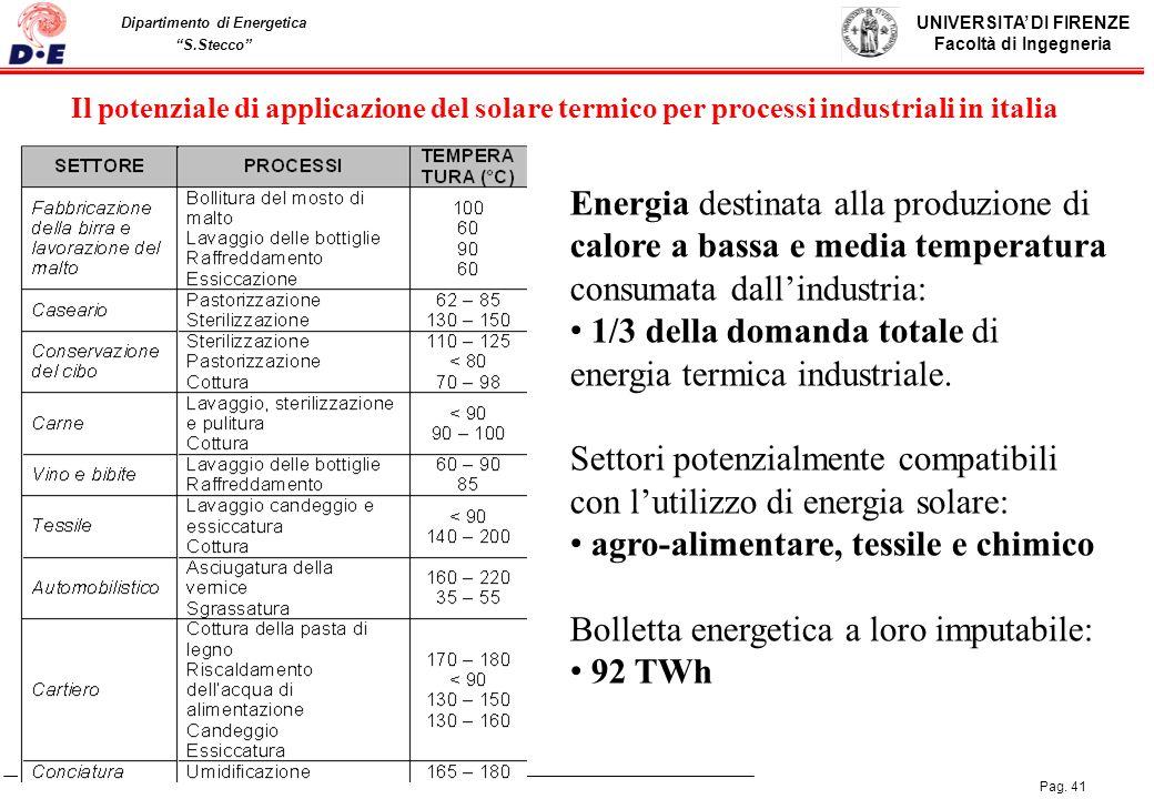 UNIVERSITA DI FIRENZE Facoltà di Ingegneria Pag. 41 Dipartimento di Energetica S.Stecco Il potenziale di applicazione del solare termico per processi