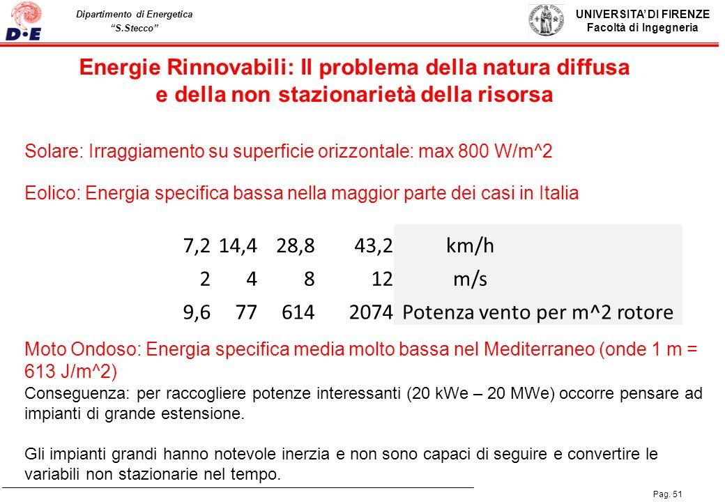 UNIVERSITA DI FIRENZE Facoltà di Ingegneria Pag. 51 Dipartimento di Energetica S.Stecco Energie Rinnovabili: Il problema della natura diffusa e della