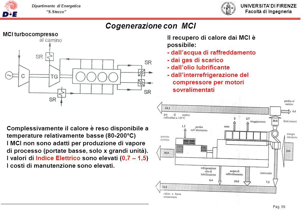 UNIVERSITA DI FIRENZE Facoltà di Ingegneria Pag. 59 Dipartimento di Energetica S.Stecco Cogenerazione con MCI MCI turbocompresso Il recupero di calore