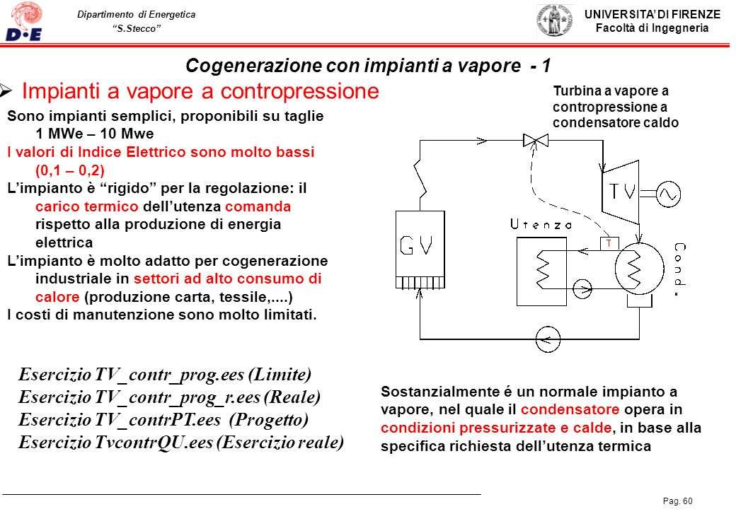 UNIVERSITA DI FIRENZE Facoltà di Ingegneria Pag. 60 Dipartimento di Energetica S.Stecco Turbina a vapore a contropressione a condensatore caldo Impian