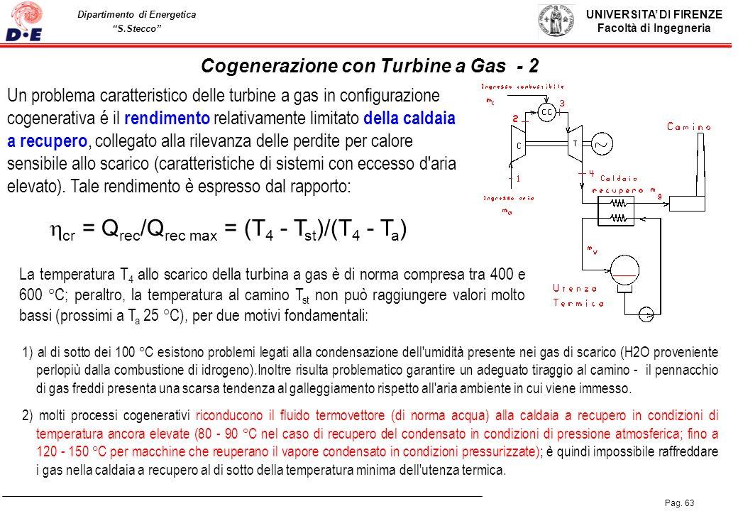 UNIVERSITA DI FIRENZE Facoltà di Ingegneria Pag. 63 Dipartimento di Energetica S.Stecco Cogenerazione con Turbine a Gas - 2 cr = Q rec /Q rec max = (T