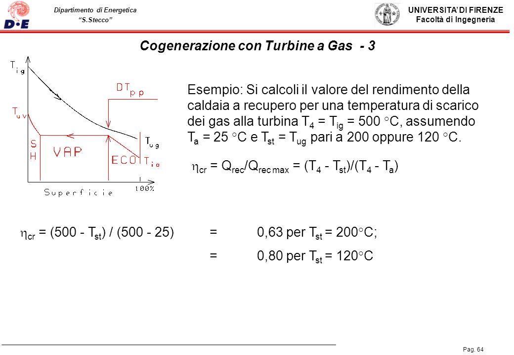 UNIVERSITA DI FIRENZE Facoltà di Ingegneria Pag. 64 Dipartimento di Energetica S.Stecco Cogenerazione con Turbine a Gas - 3 Esempio: Si calcoli il val