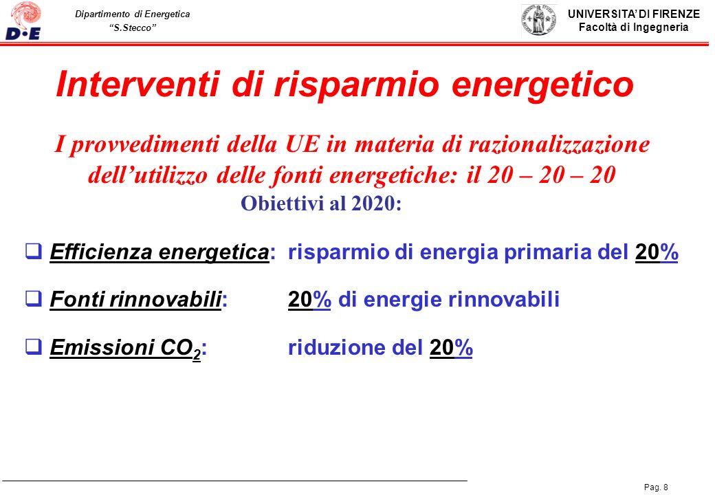UNIVERSITA DI FIRENZE Facoltà di Ingegneria Pag. 8 Dipartimento di Energetica S.Stecco I provvedimenti della UE in materia di razionalizzazione dellut
