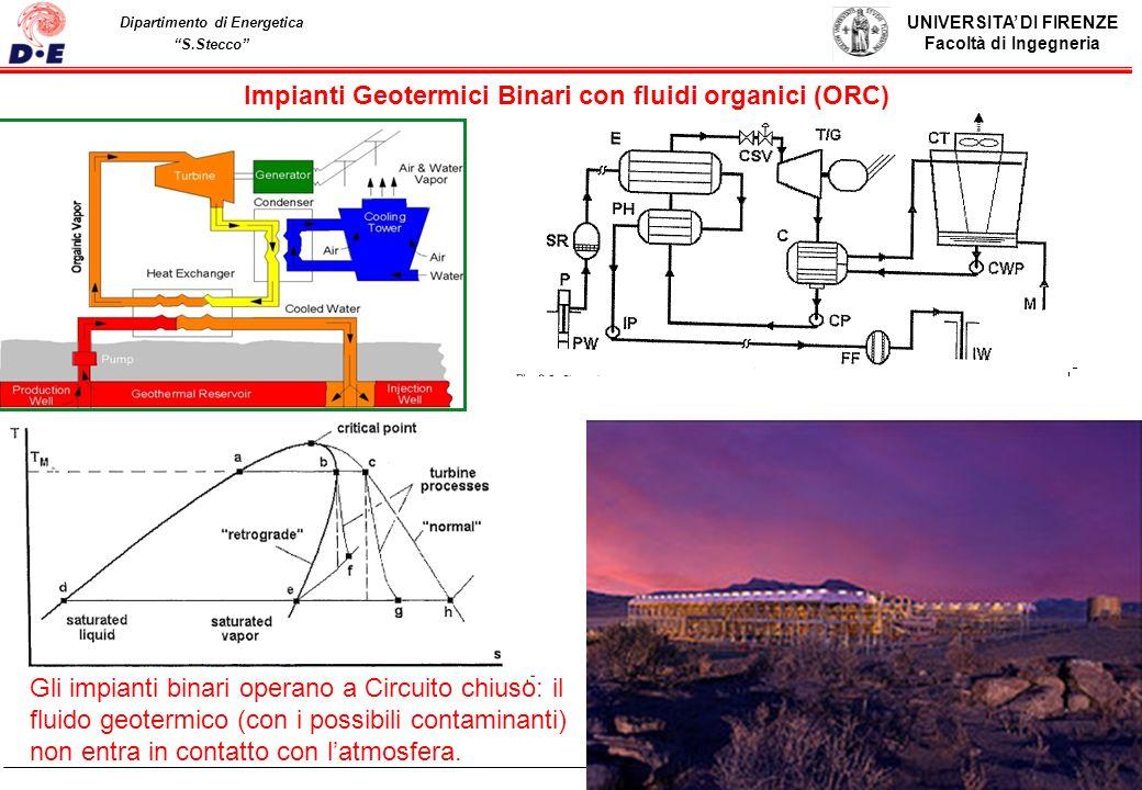 UNIVERSITA DI FIRENZE Facoltà di Ingegneria Pag. 85 Dipartimento di Energetica S.Stecco Impianti Geotermici Binari con fluidi organici (ORC) Gli impia