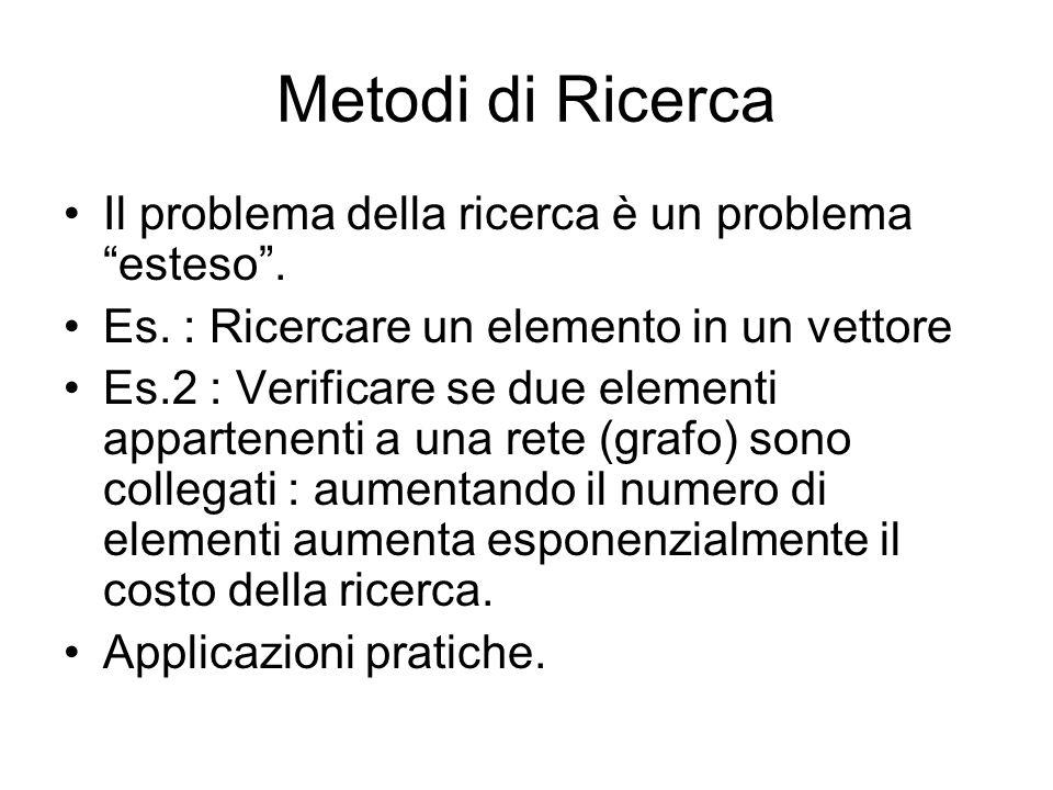 Metodi di Ricerca Il problema della ricerca è un problema esteso. Es. : Ricercare un elemento in un vettore Es.2 : Verificare se due elementi apparten