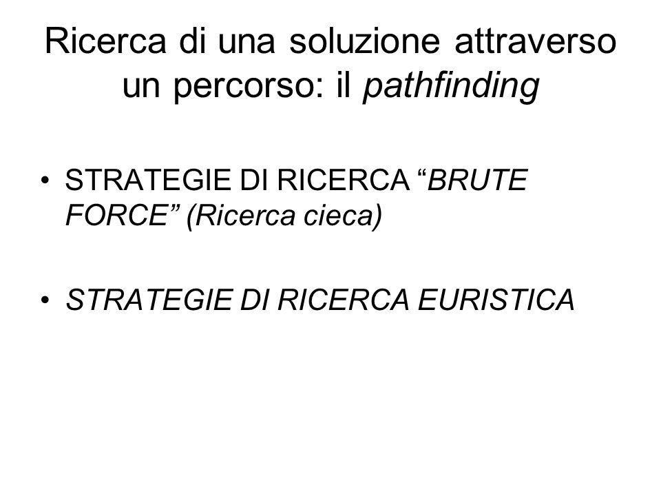 Ricerca di una soluzione attraverso un percorso: il pathfinding STRATEGIE DI RICERCA BRUTE FORCE (Ricerca cieca) STRATEGIE DI RICERCA EURISTICA
